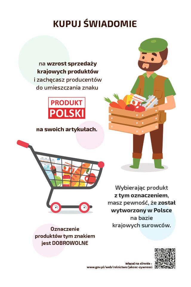 Infografika promująca akcję Kupuj Świadomie przedstawiająca konsumenta trzymającego skrzynie z produktami spożywczymi oraz kosz marketowy pełen produktów spożywczych.