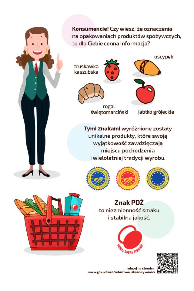 Infografika promująca znak Poznaj Dobrą Żywność