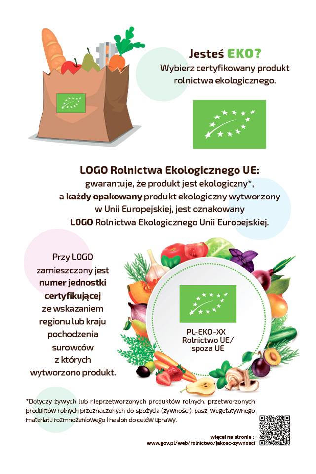 Infografika promująca znak Rolnictwo Ekologiczne.