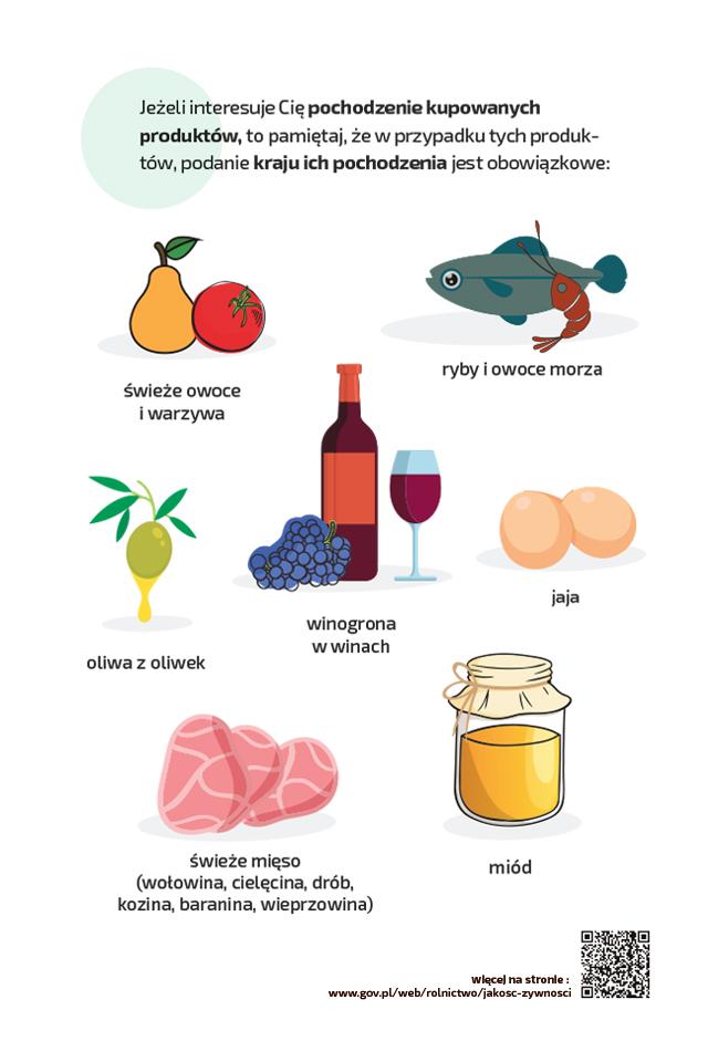 Infografika promująca dobre praktyki konsumenckie mająca na celu skłonienie konsumenta do czytania etykiety produktów spożywczych i sprawdzenia kraju pochodzenia produktu.
